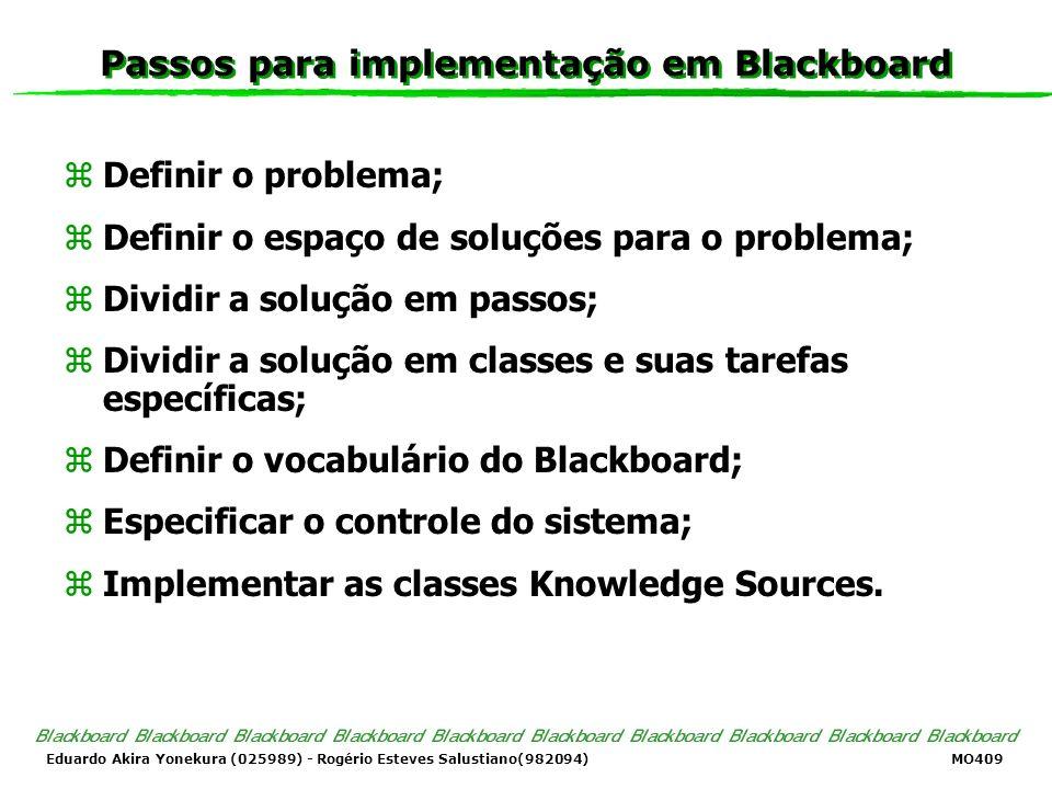 Passos para implementação em Blackboard