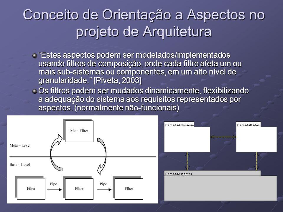 Conceito de Orientação a Aspectos no projeto de Arquitetura