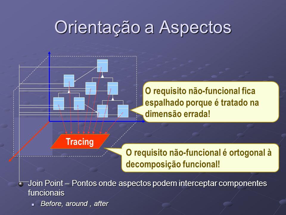 Orientação a Aspectos O requisito não-funcional fica espalhado porque é tratado na dimensão errada!