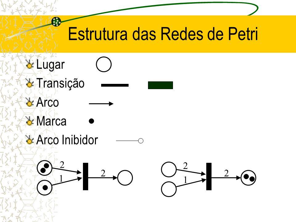 Estrutura das Redes de Petri