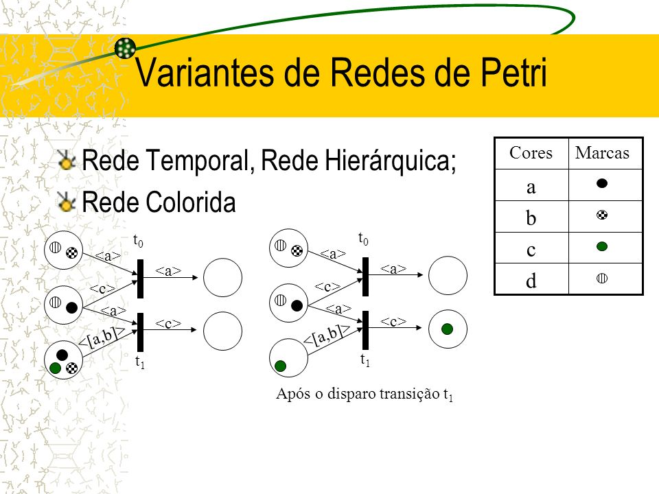 Variantes de Redes de Petri