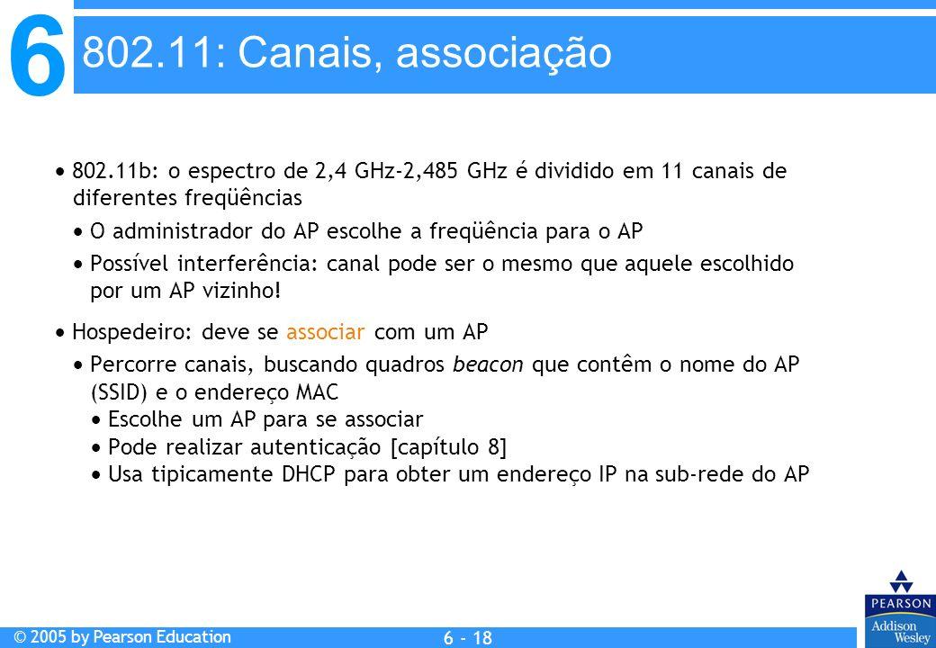 802.11: Canais, associação  802.11b: o espectro de 2,4 GHz-2,485 GHz é dividido em 11 canais de diferentes freqüências.