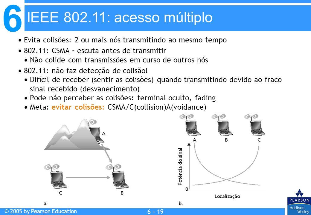 IEEE 802.11: acesso múltiplo  Evita colisões: 2 ou mais nós transmitindo ao mesmo tempo.  802.11: CSMA – escuta antes de transmitir.