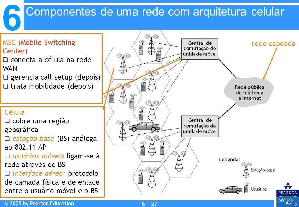 Componentes de uma rede com arquitetura celular