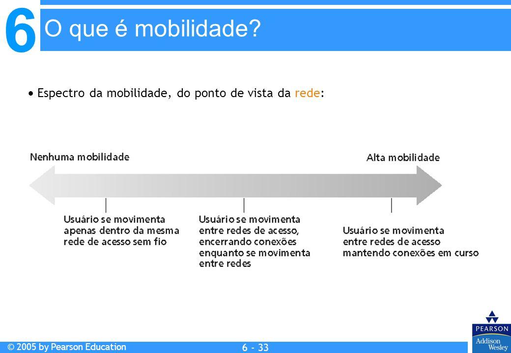 O que é mobilidade  Espectro da mobilidade, do ponto de vista da rede: