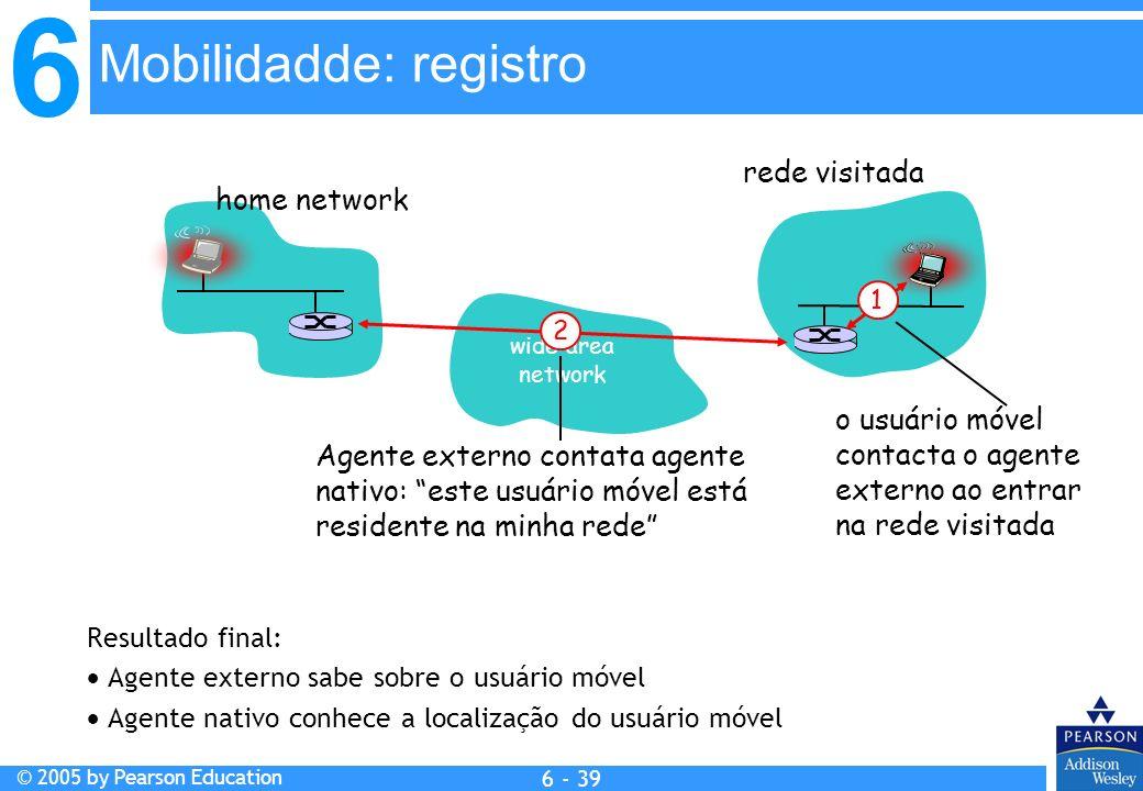 Mobilidadde: registro