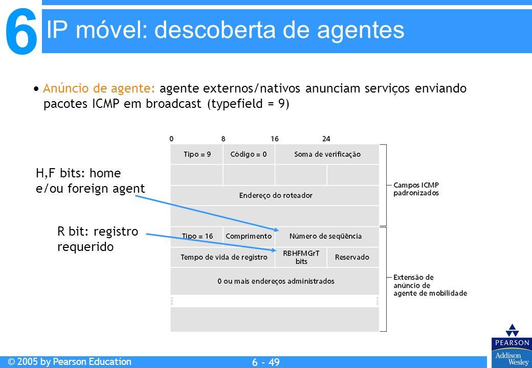 IP móvel: descoberta de agentes