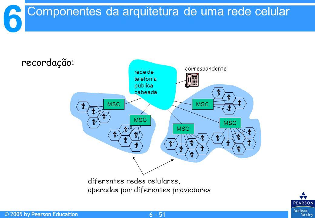 Componentes da arquitetura de uma rede celular