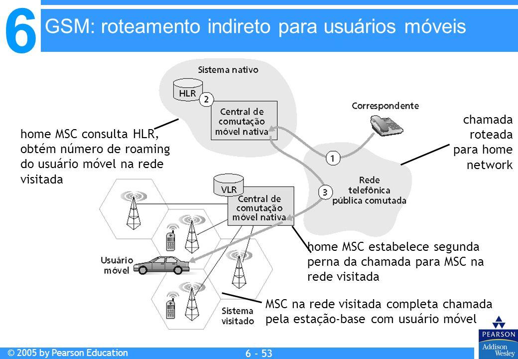 GSM: roteamento indireto para usuários móveis