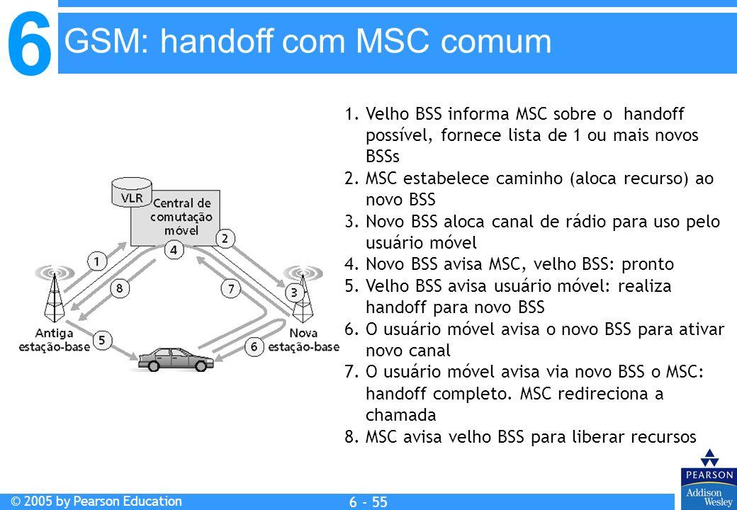 GSM: handoff com MSC comum