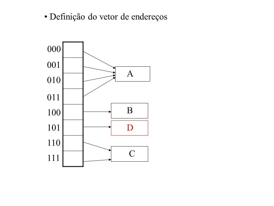Definição do vetor de endereços