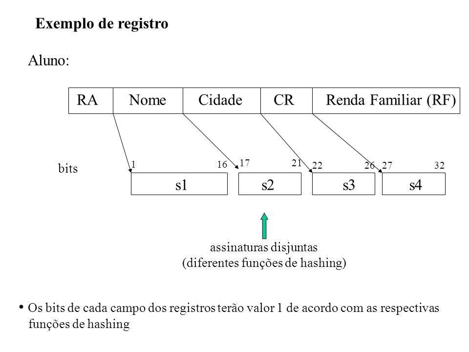 RA Nome Cidade CR Renda Familiar (RF)