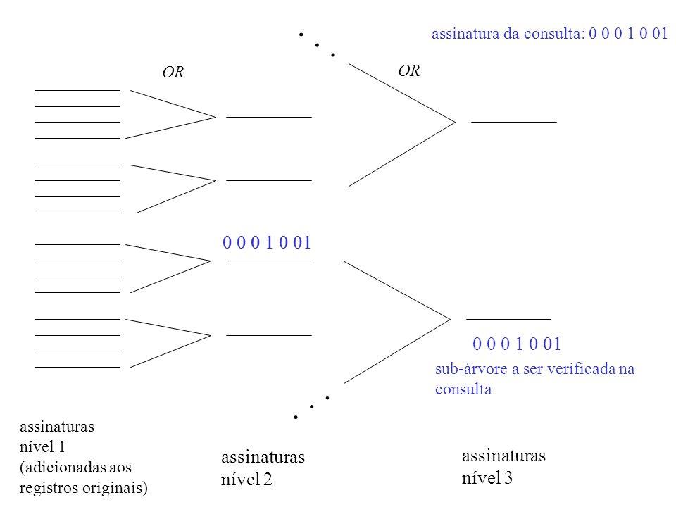 . . . assinatura da consulta: 0 0 0 1 0 01. OR. OR. 0 0 0 1 0 01. 0 0 0 1 0 01. 0 0 0 1 0 01.