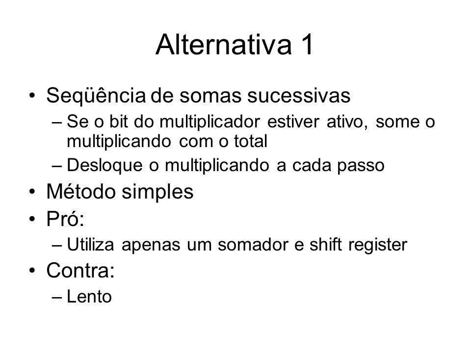 Alternativa 1 Seqüência de somas sucessivas Método simples Pró:
