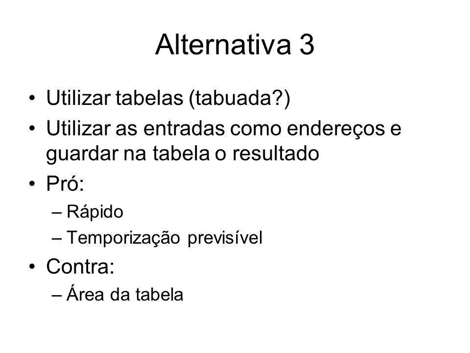 Alternativa 3 Utilizar tabelas (tabuada )
