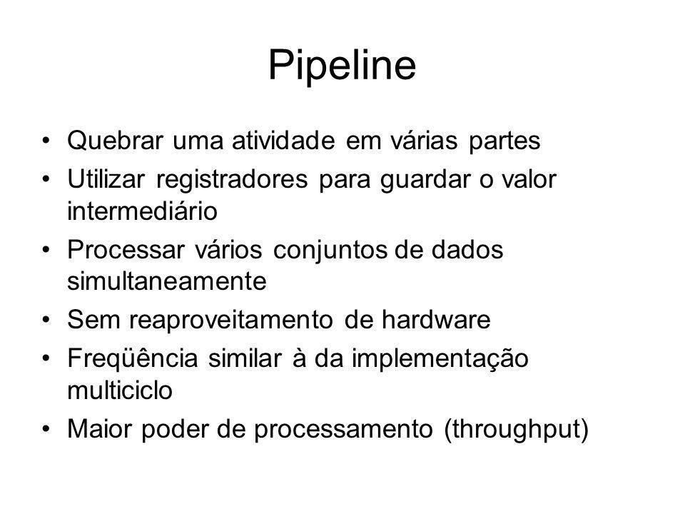 Pipeline Quebrar uma atividade em várias partes