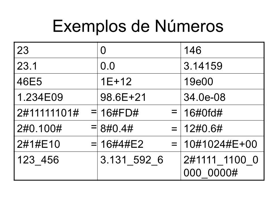 Exemplos de Números 23 146 23.1 0.0 3.14159 46E5 1E+12 19e00 1.234E09