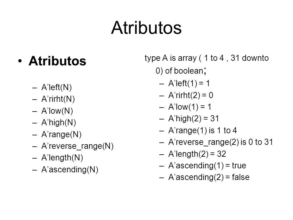 Atributos Atributos. A'left(N) A'rirht(N) A'low(N) A'high(N) A'range(N) A'reverse_range(N) A'length(N)