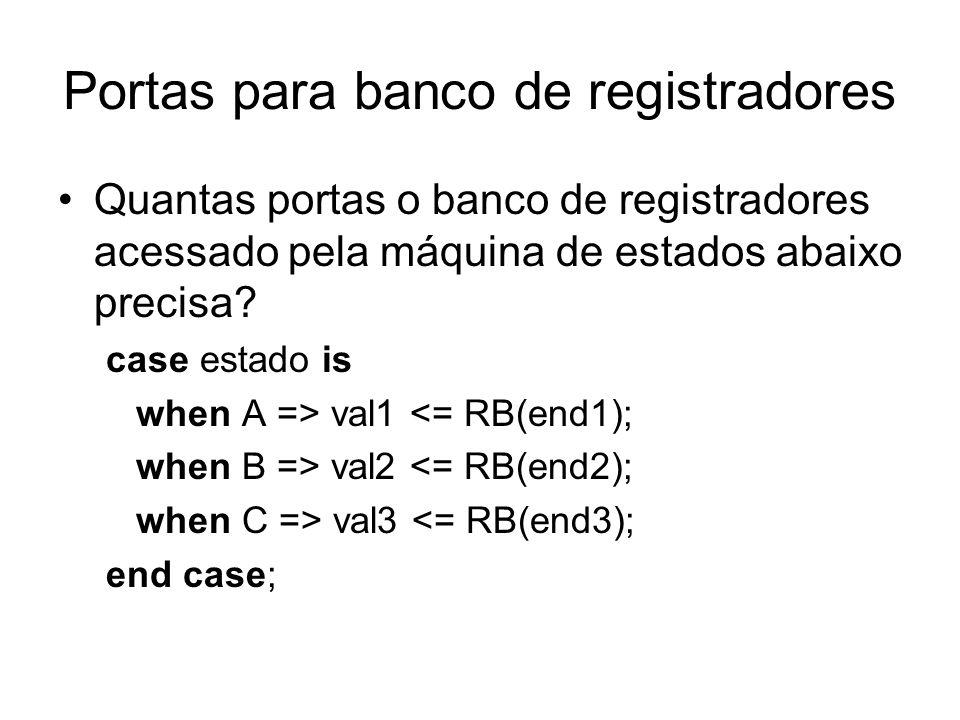 Portas para banco de registradores