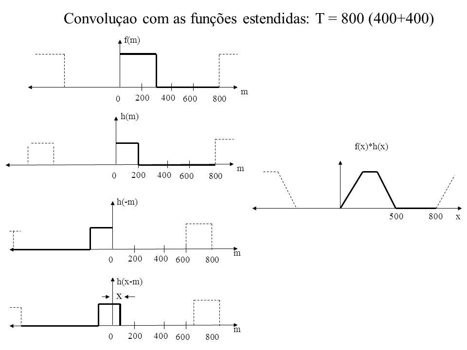 Convoluçao com as funções estendidas: T = 800 (400+400)