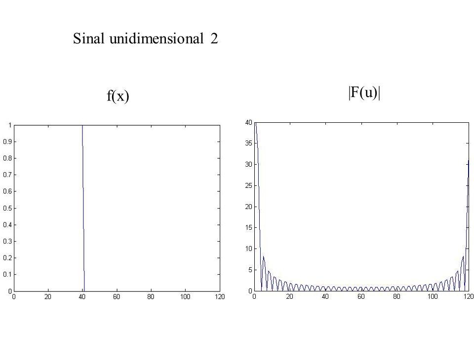 Sinal unidimensional 2 |F(u)| f(x)