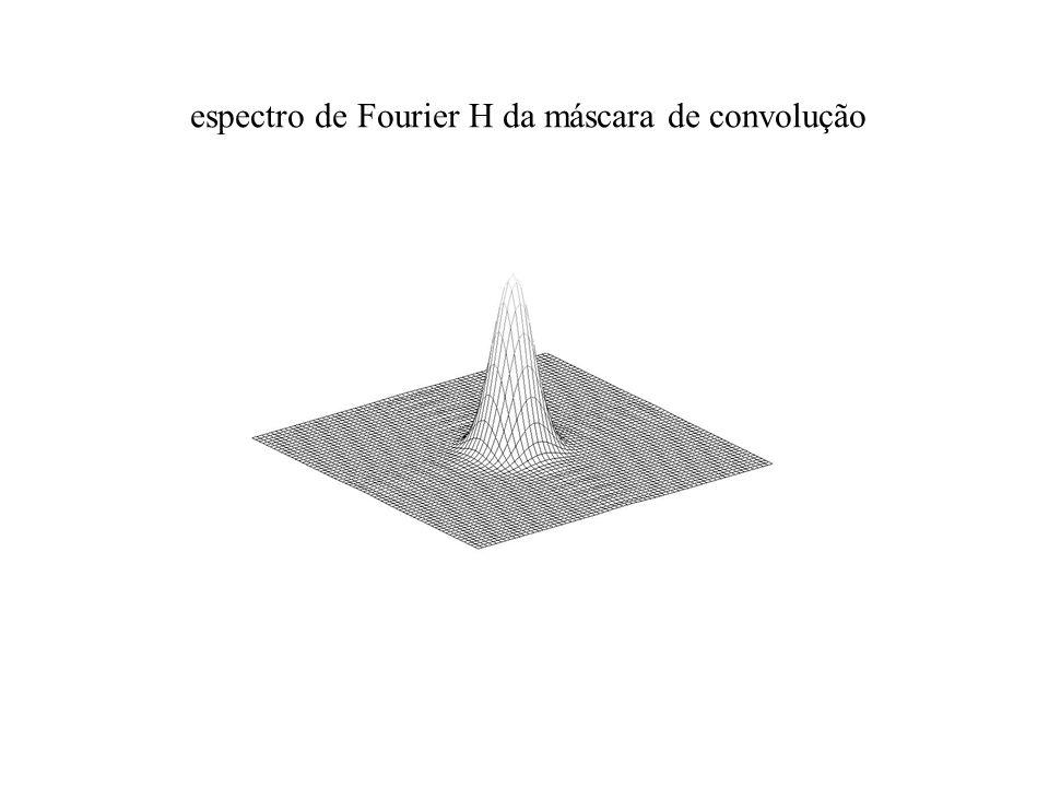 espectro de Fourier H da máscara de convolução