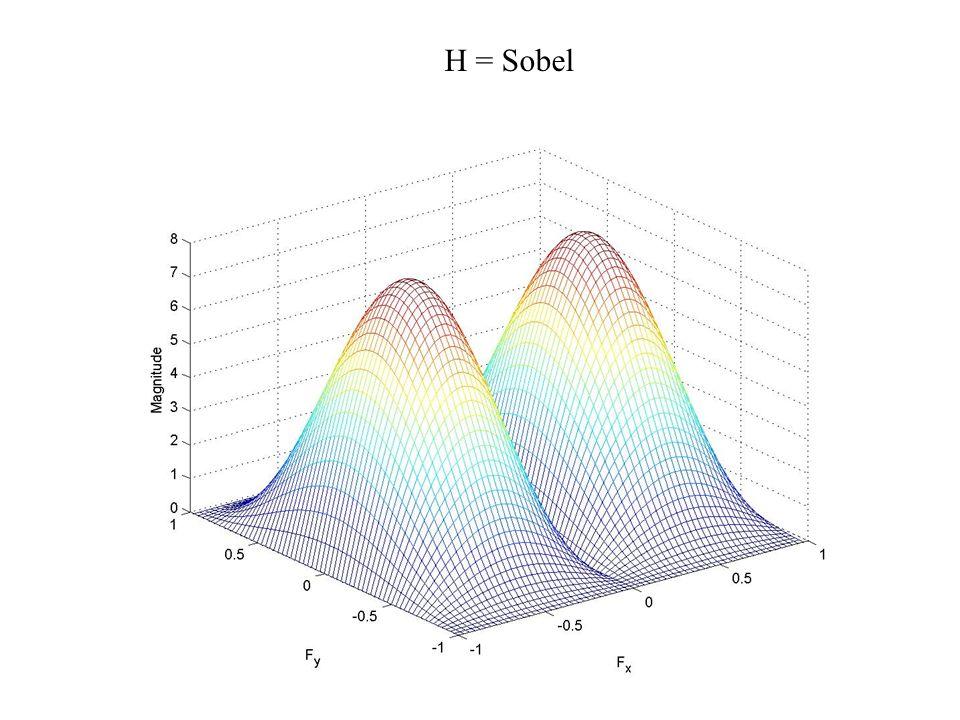 H = Sobel