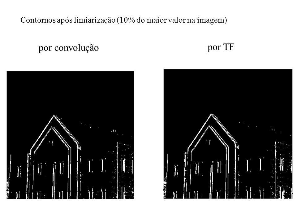 Contornos após limiarização (10% do maior valor na imagem)