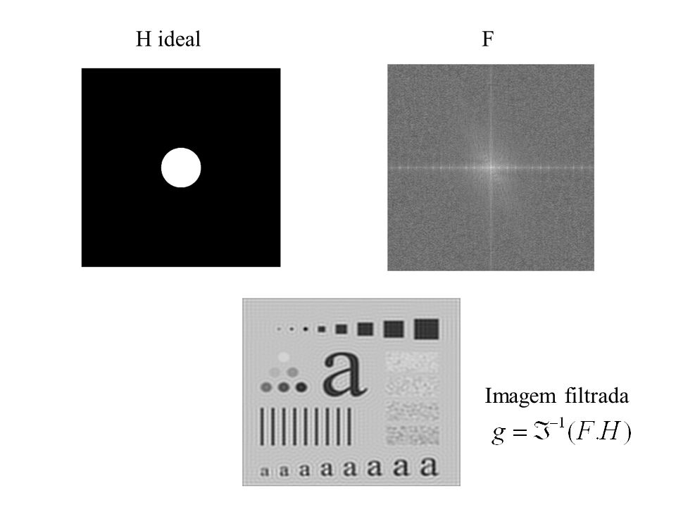 H ideal F Imagem filtrada