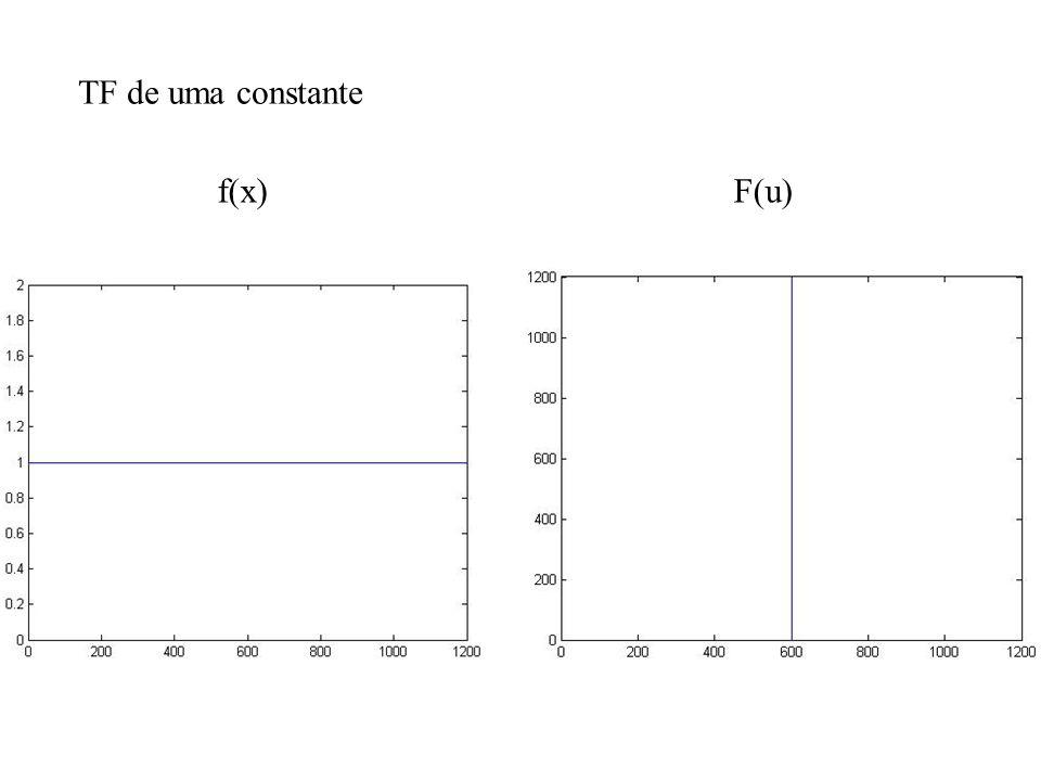 TF de uma constante f(x) F(u)