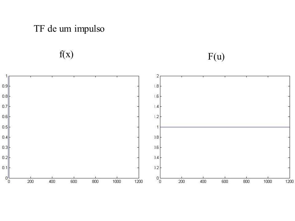 TF de um impulso f(x) F(u)