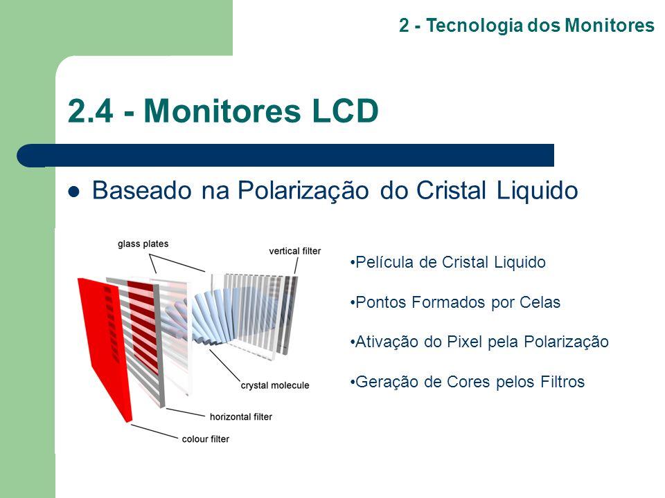 2.4 - Monitores LCD Baseado na Polarização do Cristal Liquido
