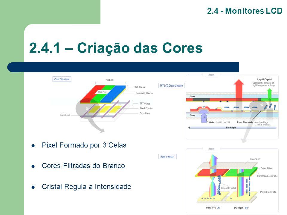 2.4.1 – Criação das Cores 2.4 - Monitores LCD