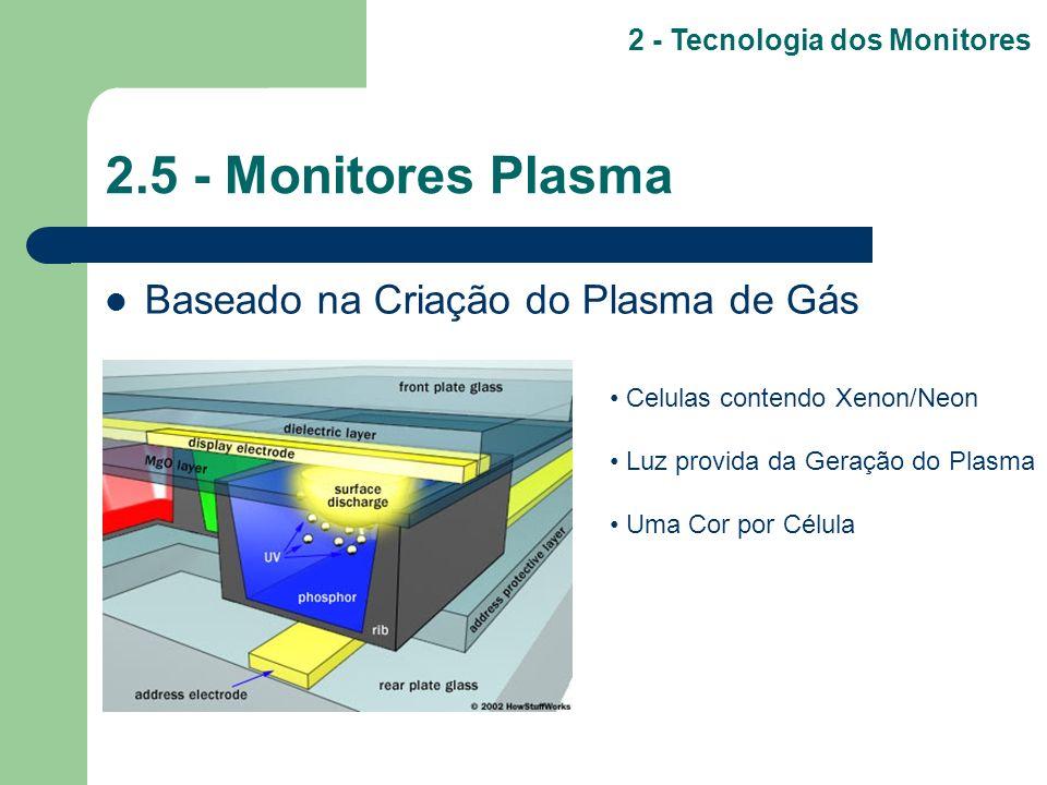2.5 - Monitores Plasma Baseado na Criação do Plasma de Gás