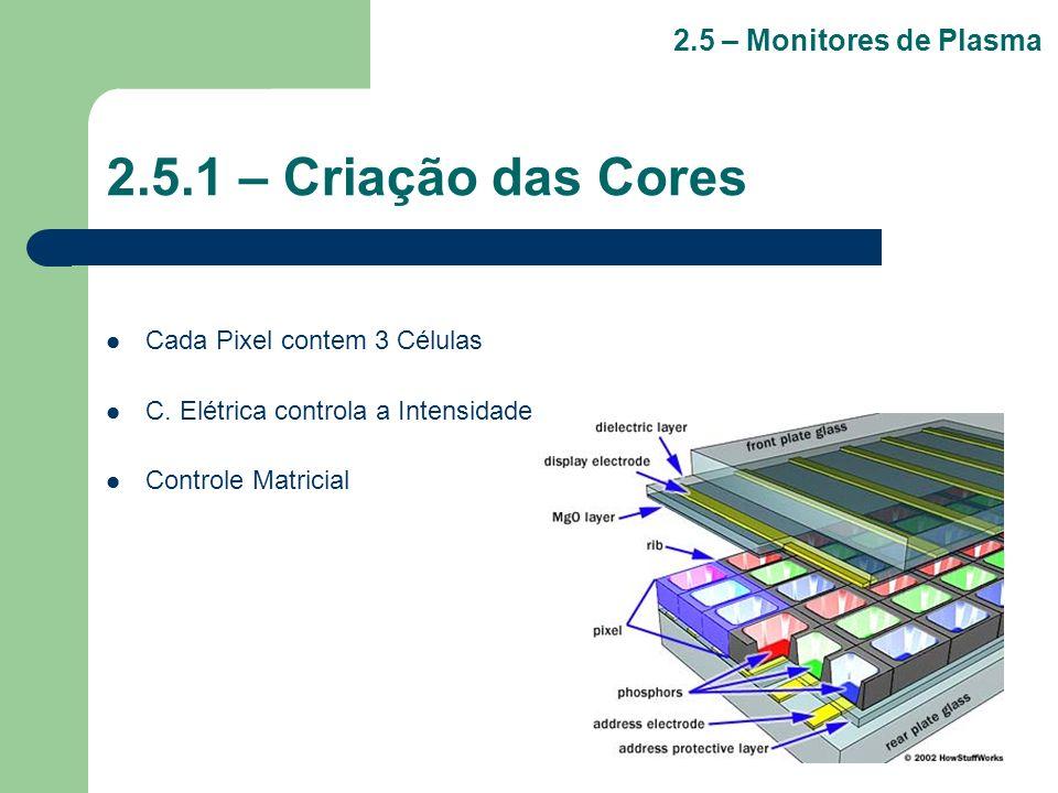 2.5.1 – Criação das Cores 2.5 – Monitores de Plasma