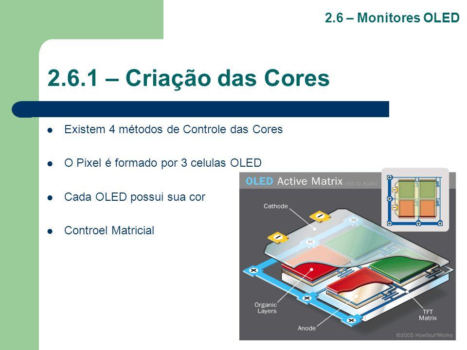 2.6.1 – Criação das Cores 2.6 – Monitores OLED
