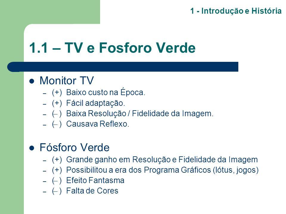 1.1 – TV e Fosforo Verde Monitor TV Fósforo Verde