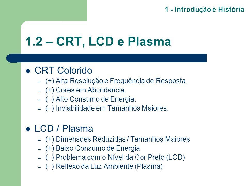 1.2 – CRT, LCD e Plasma CRT Colorido LCD / Plasma