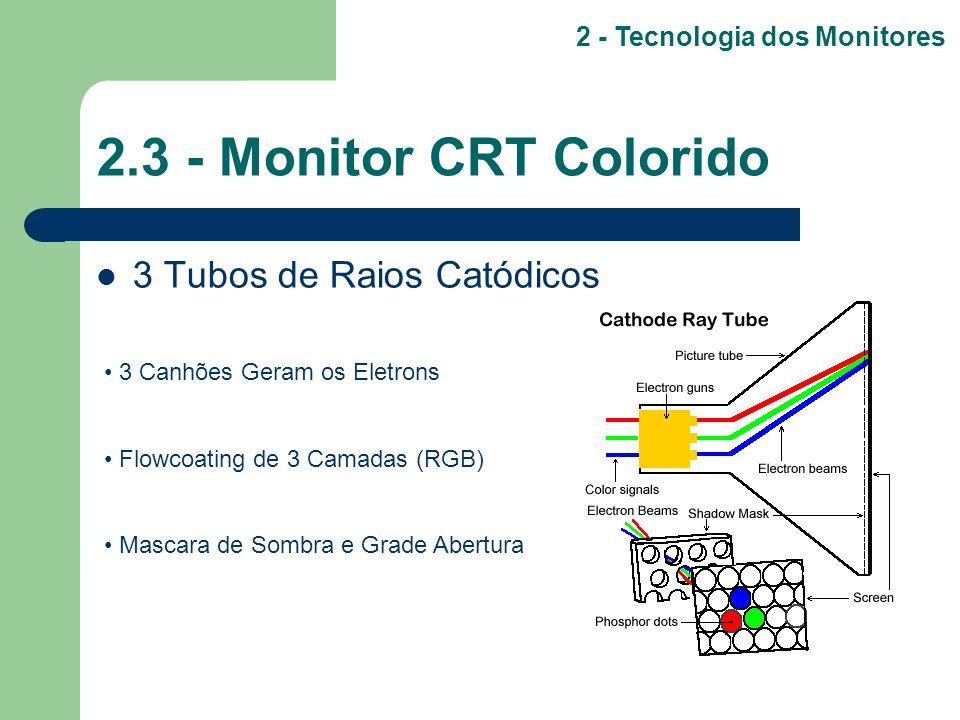 2.3 - Monitor CRT Colorido 3 Tubos de Raios Catódicos