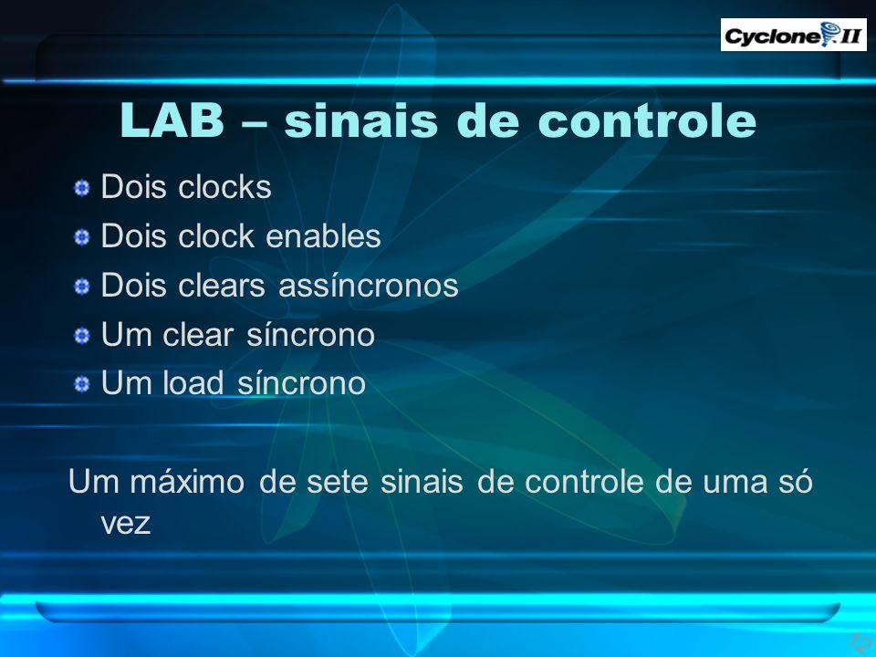 LAB – sinais de controle
