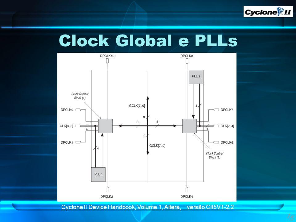 Clock Global e PLLs Aqui vemos o esquema da rede de clock global e PLLs de um modelo pequeno da Cyclone II.