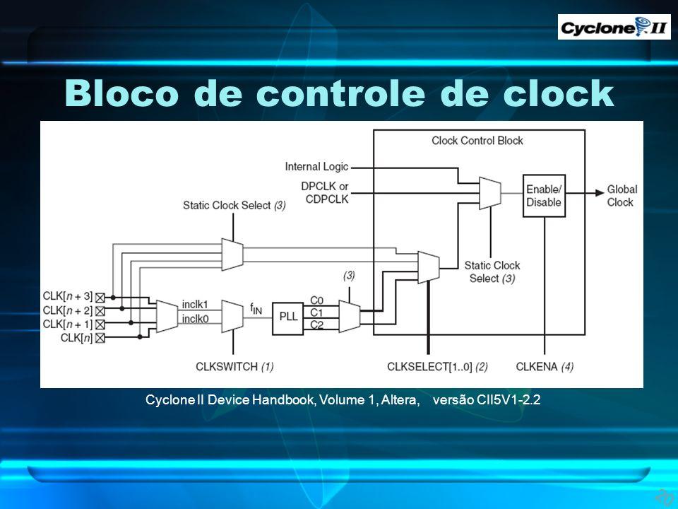 Bloco de controle de clock