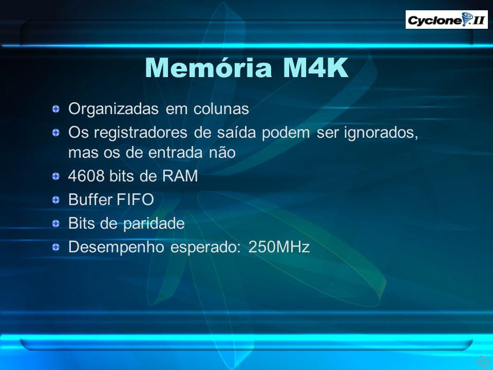 Memória M4K Organizadas em colunas