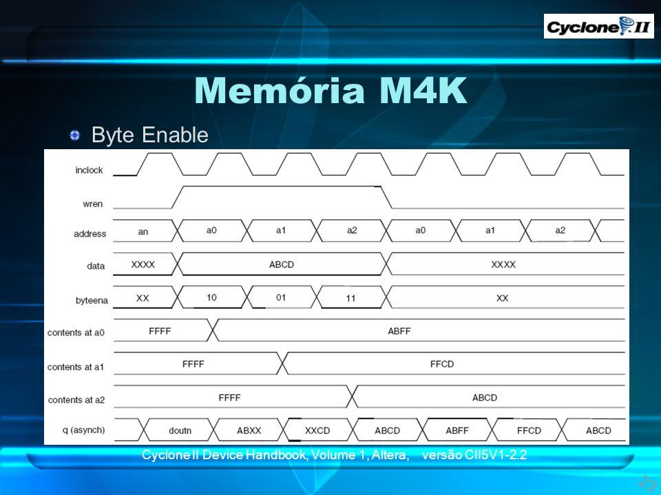 Memória M4K Byte Enable. Ilustração da funcionalidade do byte enable da M4K. Cyclone II Device Handbook, Volume 1, Altera, versão CII5V1-2.2.