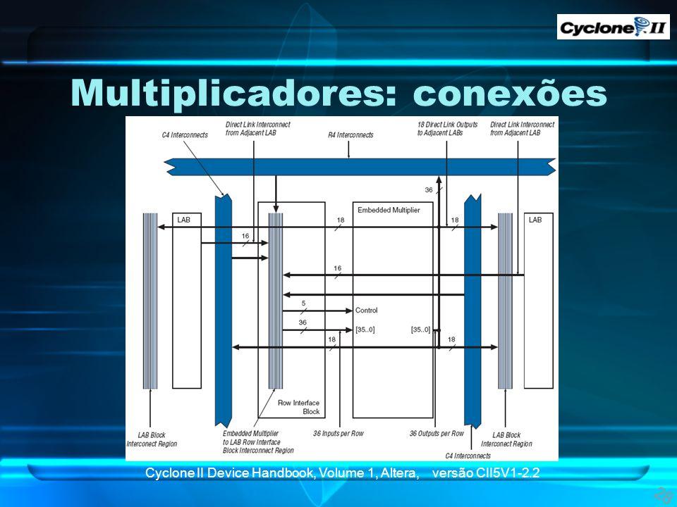 Multiplicadores: conexões