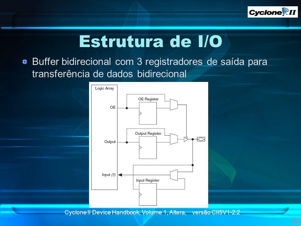 Estrutura de I/O Buffer bidirecional com 3 registradores de saída para transferência de dados bidirecional.