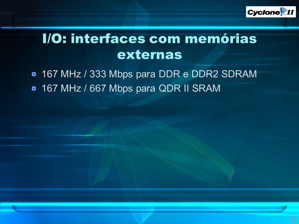 I/O: interfaces com memórias externas