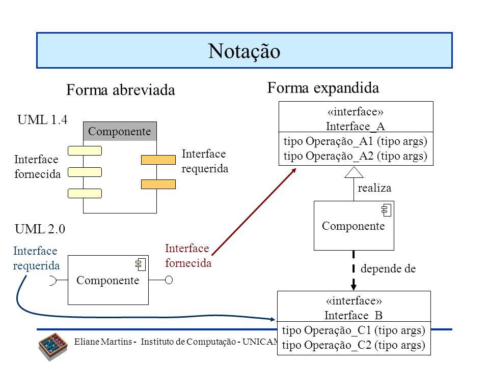 Notação Forma expandida Forma abreviada UML 1.4 UML 2.0 «interface»