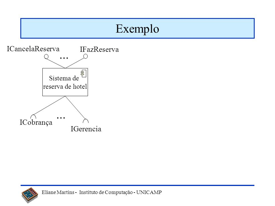 Exemplo ... ... ICancelaReserva IFazReserva ICobrança IGerencia