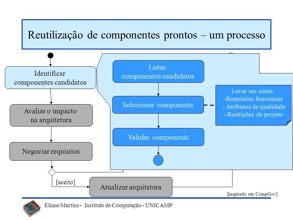 Reutilização de componentes prontos – um processo